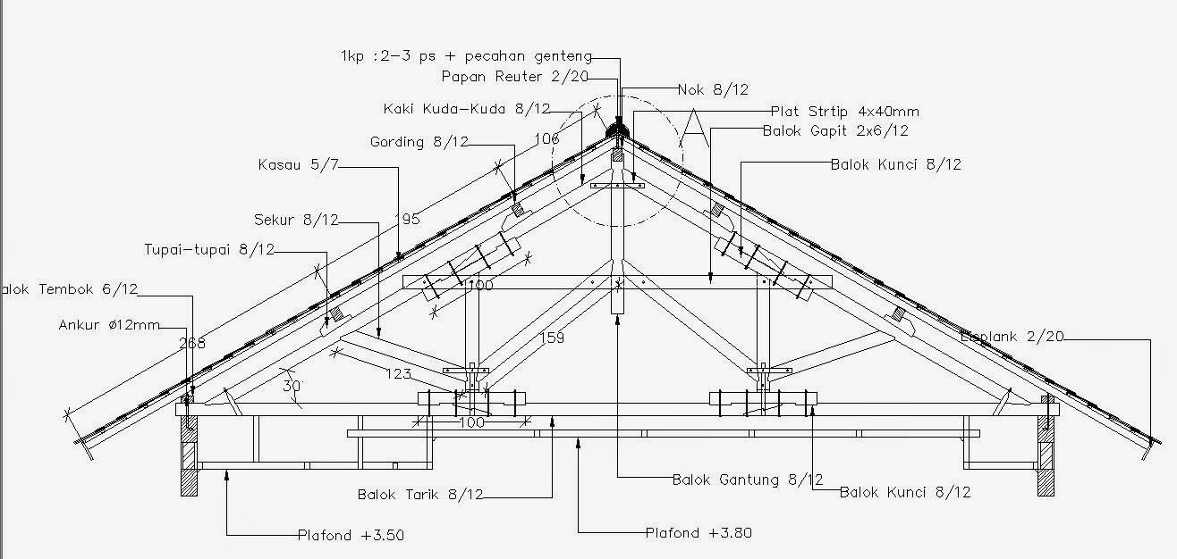 Trend Detail Konstruksi Atap Baja Ringan Dwg Paling Baru