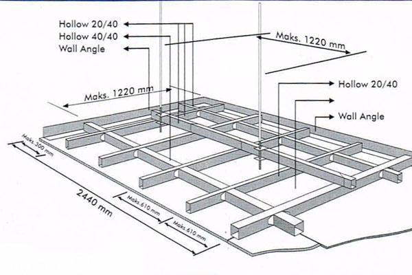 jasa pasang,aplikator,atap baja ringan,baja ringan murah,kanopi baja ringan,bengkel las online,pagar minimalis,kusen aluminium,plafon rumah minimalis,harga pasang