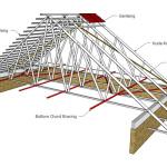 Struktur-Konstruksi-Baja-Ringan-dan-Kelebihannya